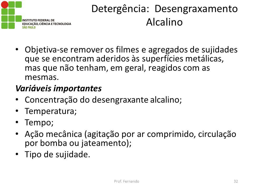 Detergência: Desengraxamento Alcalino