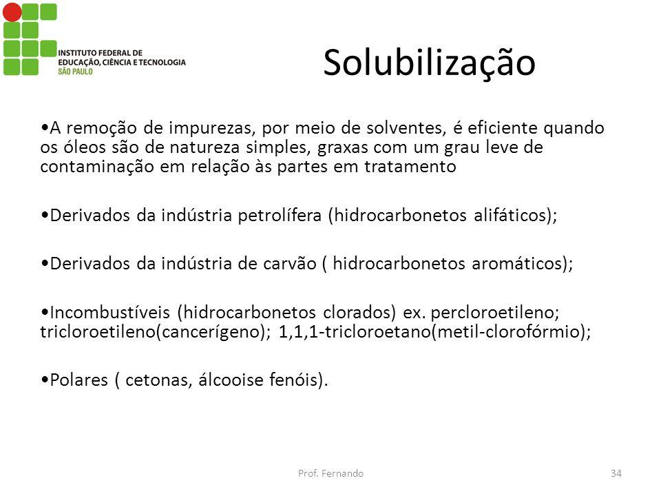 Solubilização