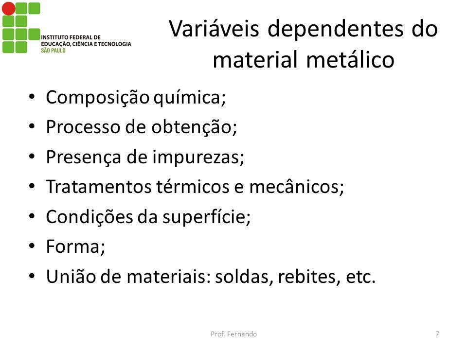 Variáveis dependentes do material metálico