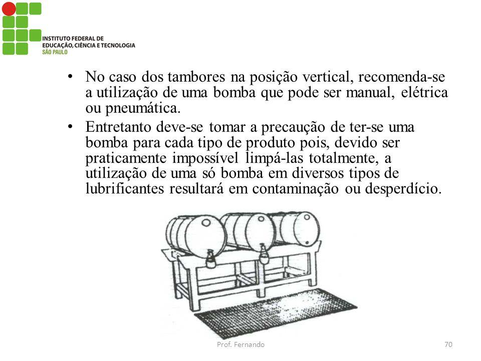 No caso dos tambores na posição vertical, recomenda-se a utilização de uma bomba que pode ser manual, elétrica ou pneumática.