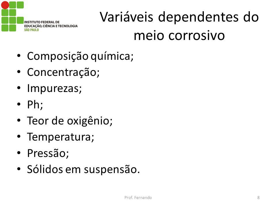 Variáveis dependentes do meio corrosivo