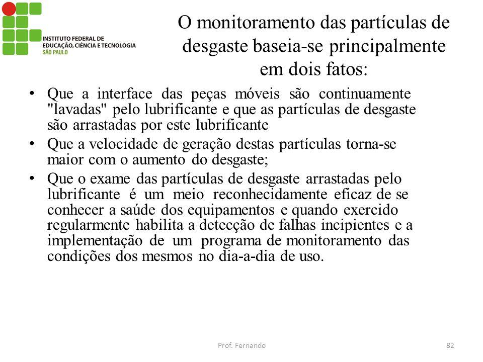 O monitoramento das partículas de desgaste baseia-se principalmente em dois fatos:
