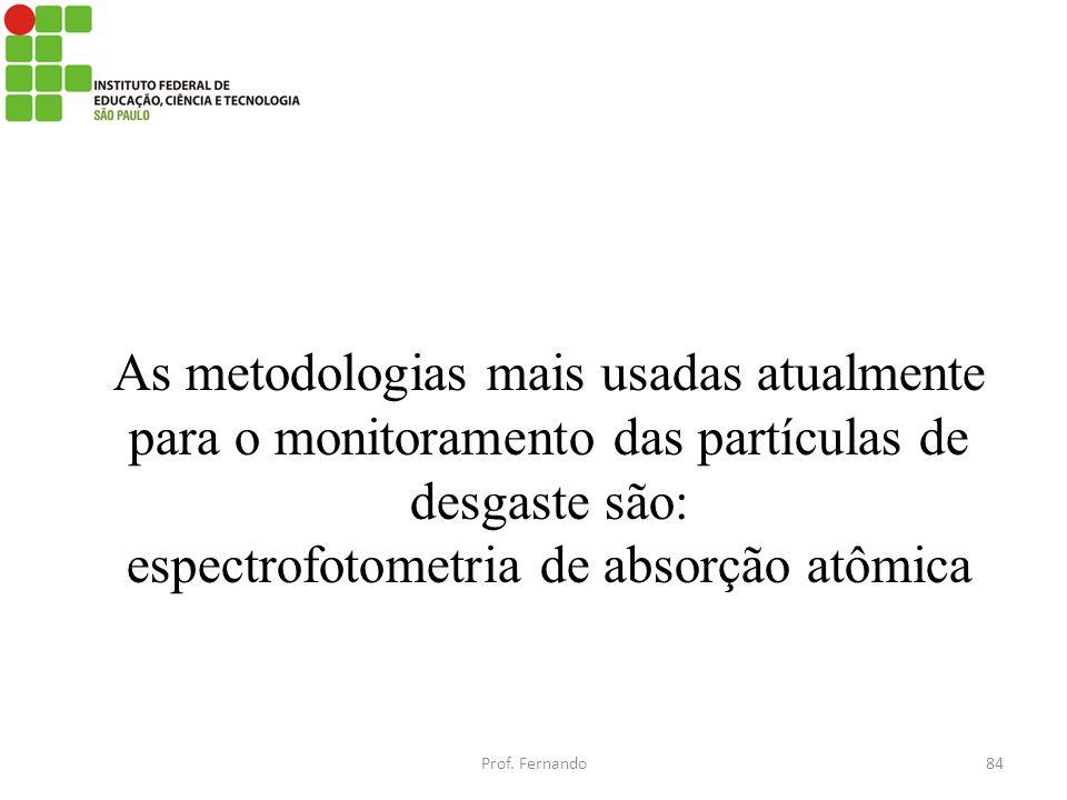 As metodologias mais usadas atualmente para o monitoramento das partículas de desgaste são: espectrofotometria de absorção atômica