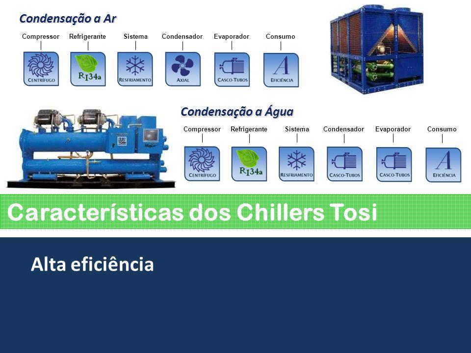 Características dos Chillers Tosi