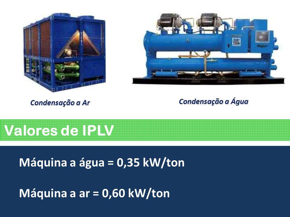 Valores de IPLV Máquina a água = 0,35 kW/ton