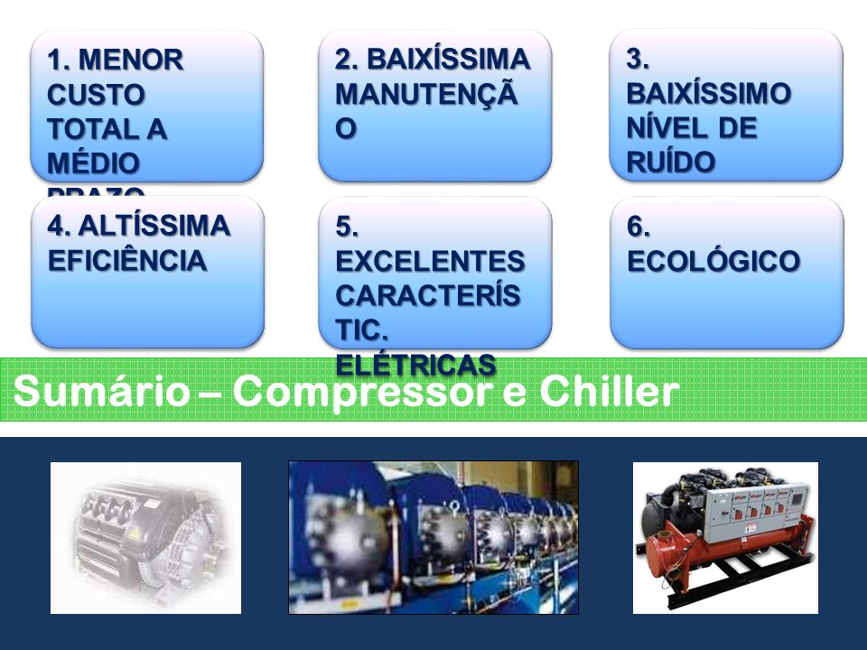 Sumário – Compressor e Chiller