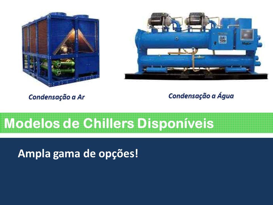 Modelos de Chillers Disponíveis