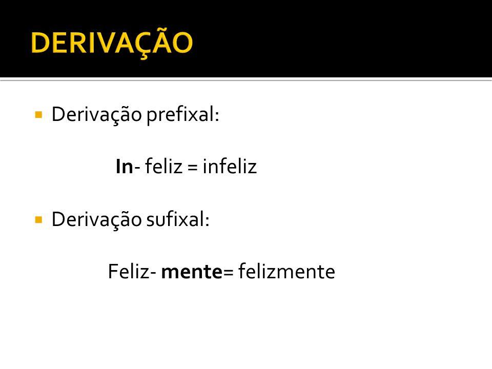 DERIVAÇÃO Derivação prefixal: In- feliz = infeliz Derivação sufixal: