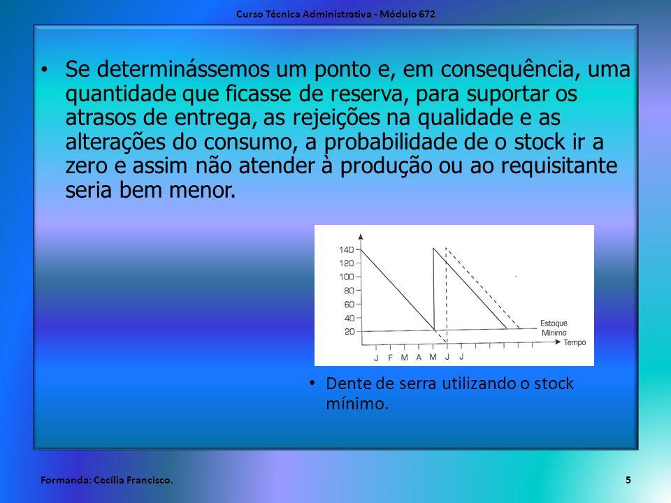Curso Técnica Administrativa - Módulo 672