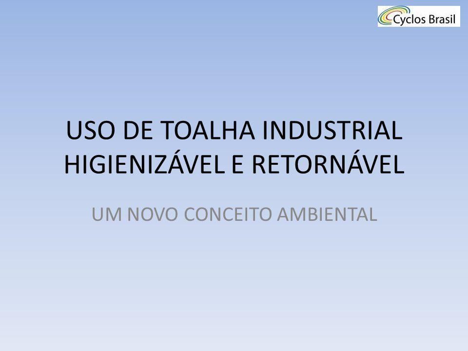USO DE TOALHA INDUSTRIAL HIGIENIZÁVEL E RETORNÁVEL