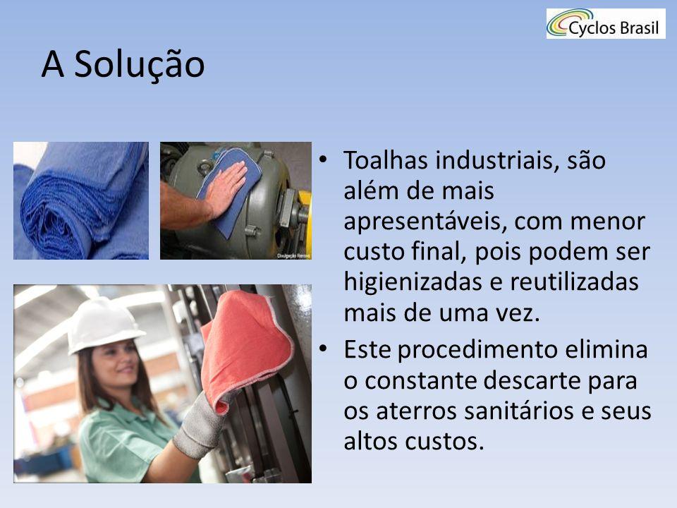 A Solução Toalhas industriais, são além de mais apresentáveis, com menor custo final, pois podem ser higienizadas e reutilizadas mais de uma vez.