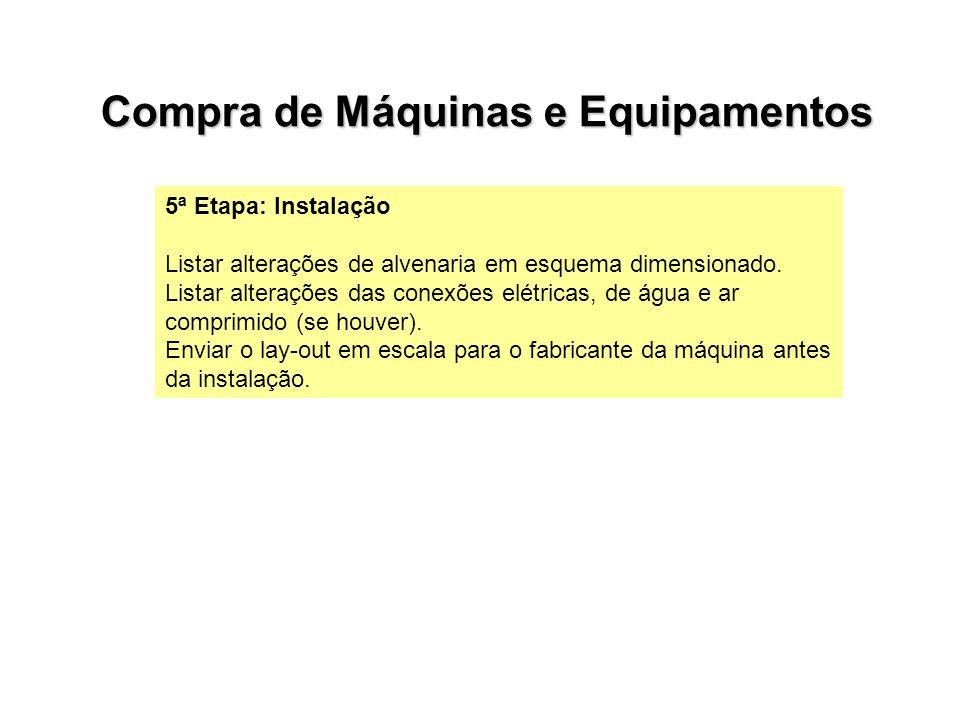 Compra de Máquinas e Equipamentos