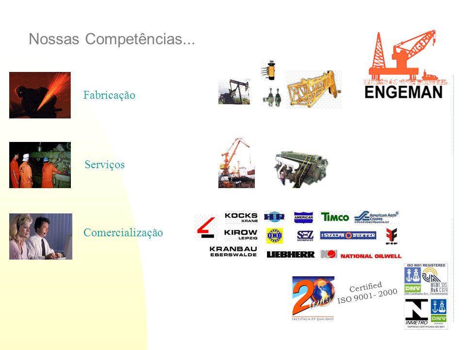 Nossas Competências... Fabricação Serviços Comercialização