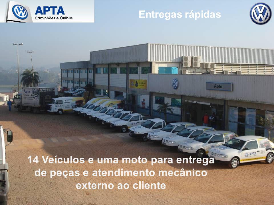 Entregas rápidas 14 Veículos e uma moto para entrega de peças e atendimento mecânico externo ao cliente.