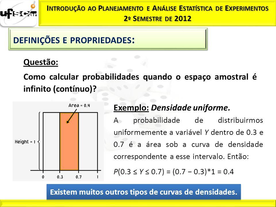 Existem muitos outros tipos de curvas de densidades.
