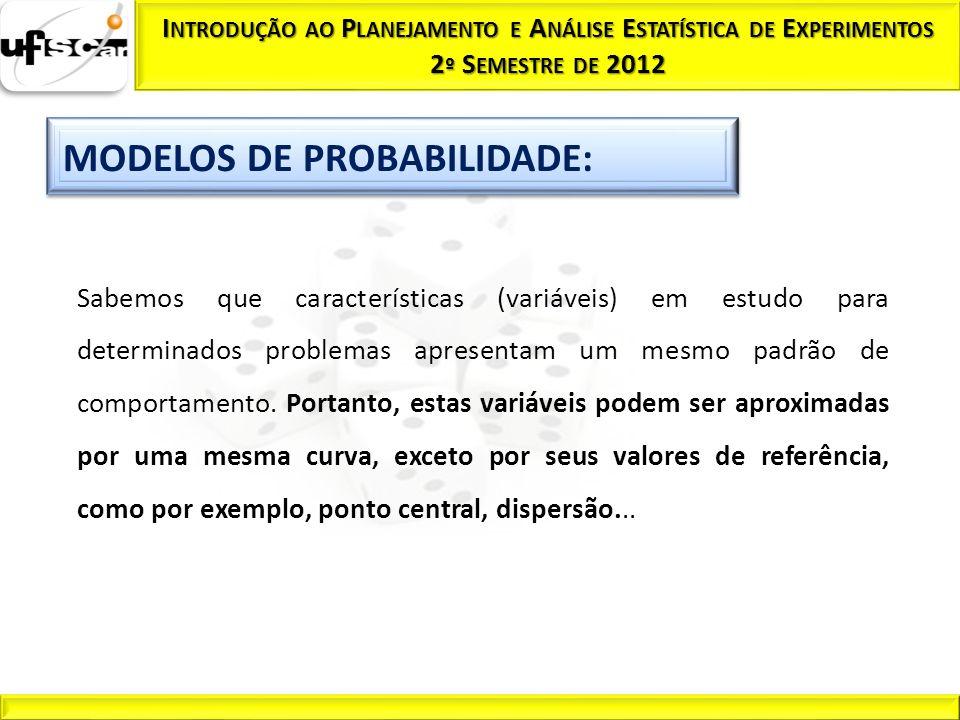 Introdução ao Planejamento e Análise Estatística de Experimentos 2º Semestre de 2012