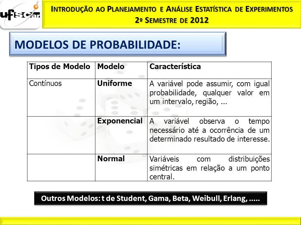 Outros Modelos: t de Student, Gama, Beta, Weibull, Erlang, .....
