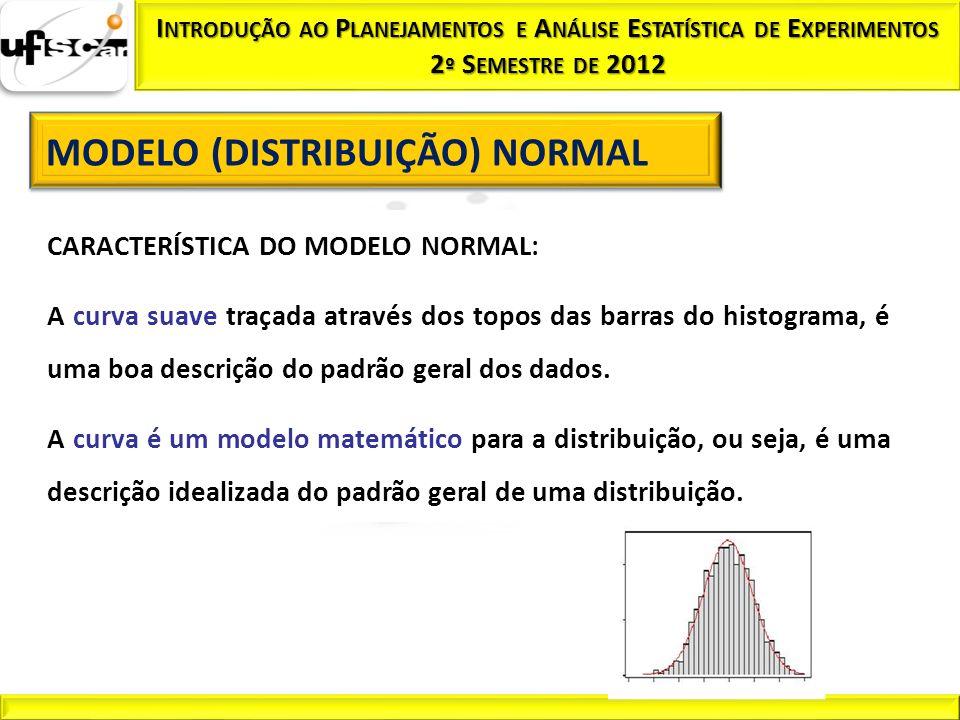 CARACTERÍSTICA DO MODELO NORMAL: