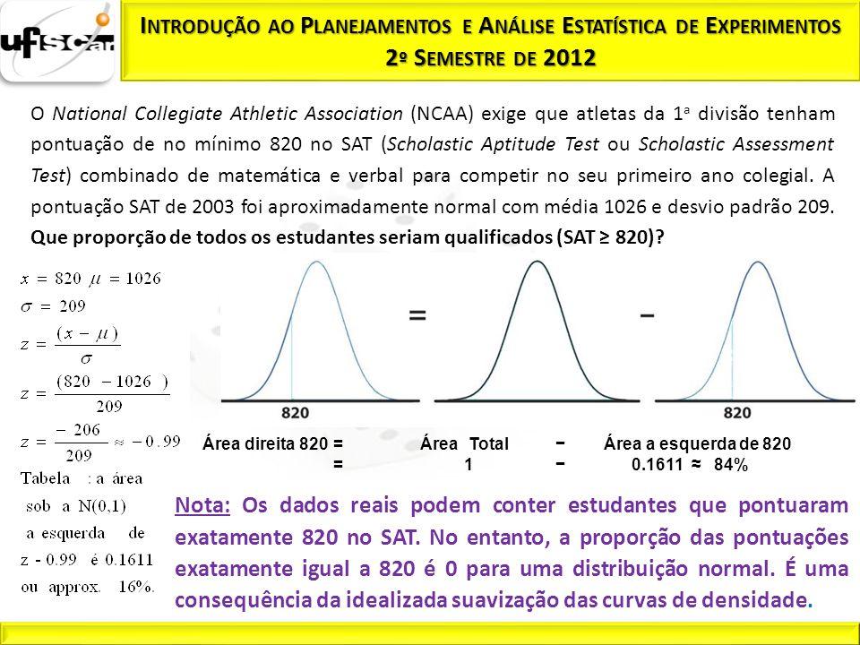 Introdução ao Planejamentos e Análise Estatística de Experimentos 2º Semestre de 2012