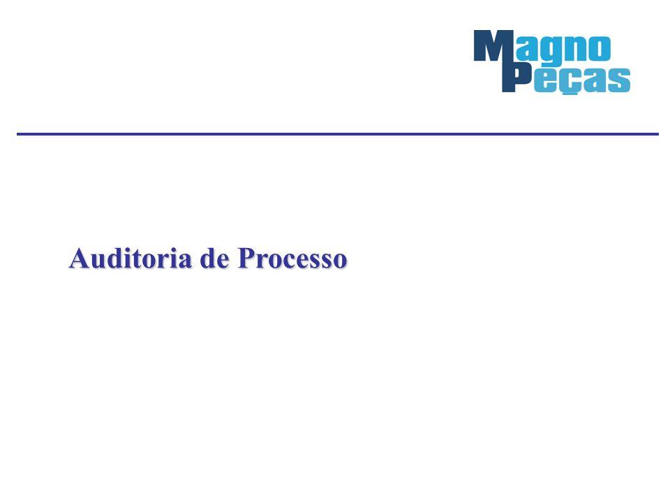 Auditoria de Processo