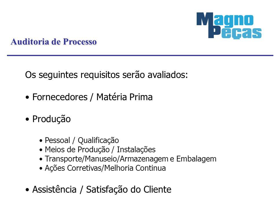 Os seguintes requisitos serão avaliados: Fornecedores / Matéria Prima