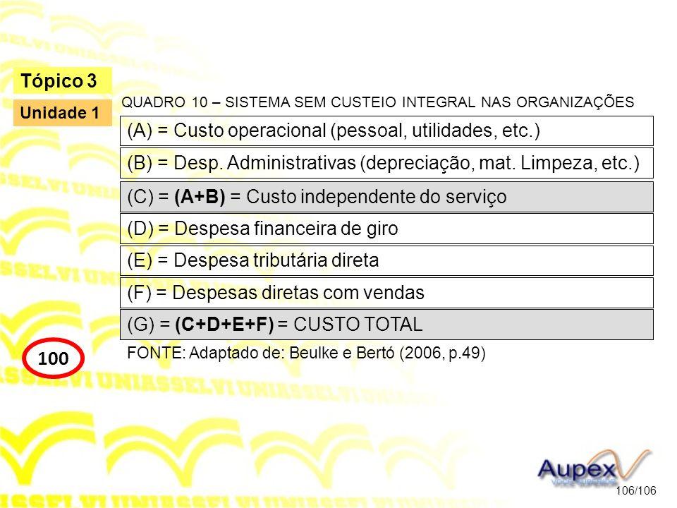 100 Tópico 3 (A) = Custo operacional (pessoal, utilidades, etc.)