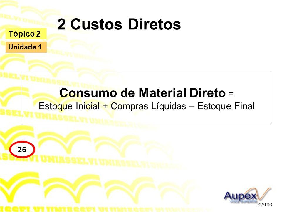 2 Custos Diretos Consumo de Material Direto =