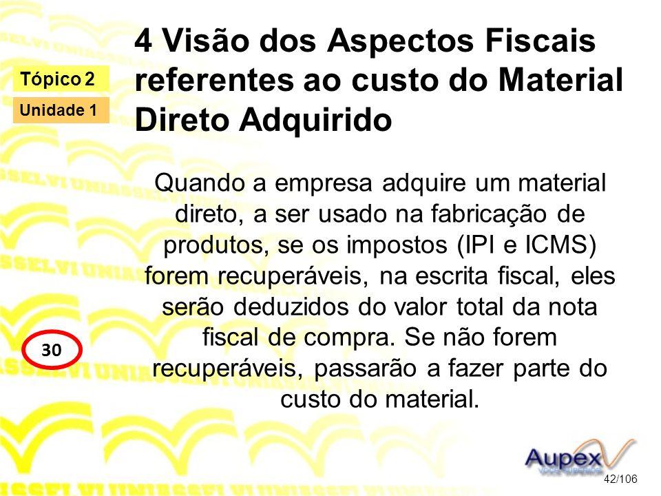4 Visão dos Aspectos Fiscais referentes ao custo do Material Direto Adquirido