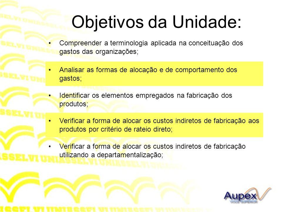 Objetivos da Unidade: Compreender a terminologia aplicada na conceituação dos gastos das organizações;