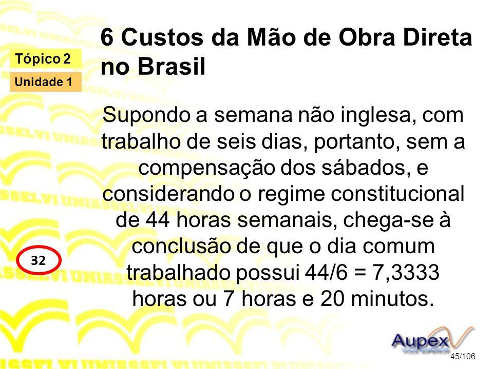 6 Custos da Mão de Obra Direta no Brasil