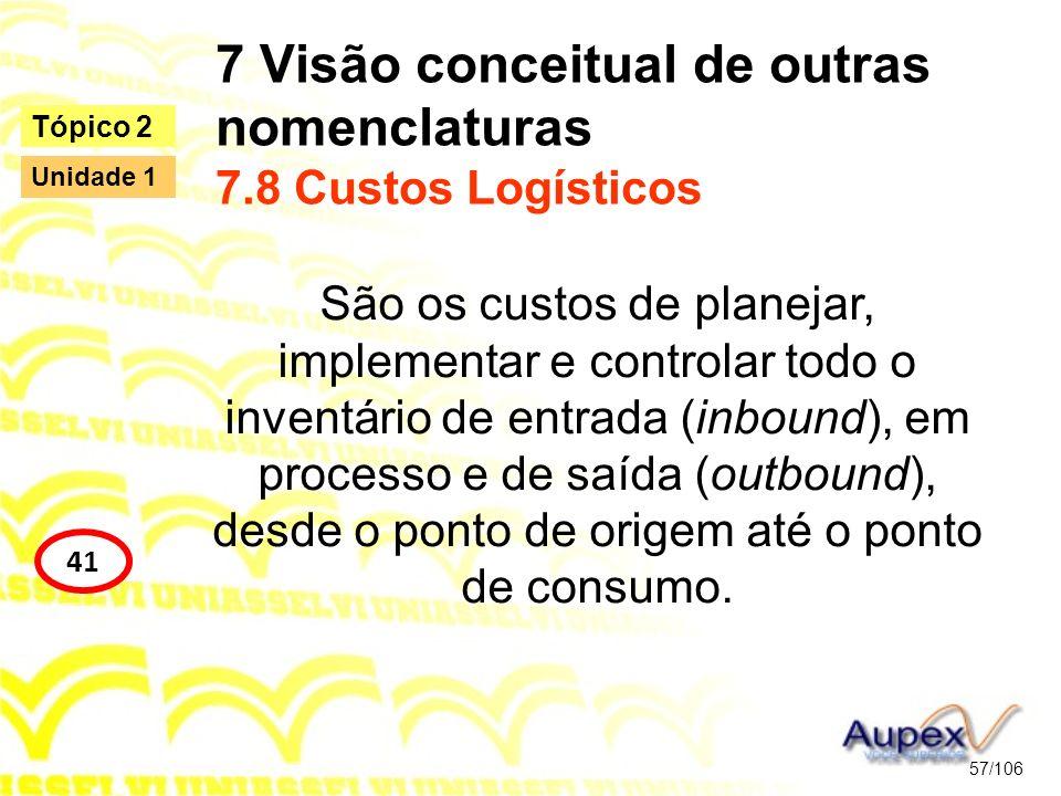 7 Visão conceitual de outras nomenclaturas 7.8 Custos Logísticos