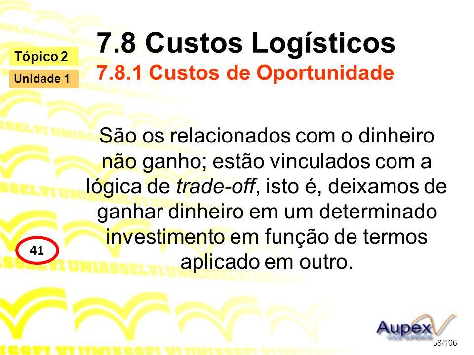 7.8 Custos Logísticos 7.8.1 Custos de Oportunidade