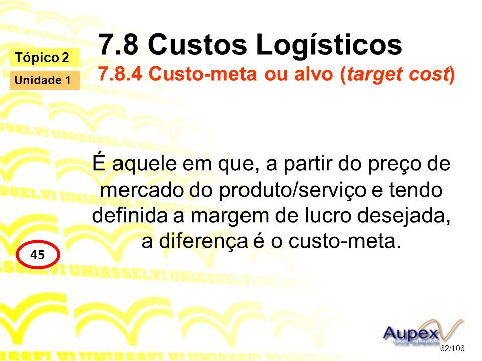 7.8 Custos Logísticos 7.8.4 Custo-meta ou alvo (target cost)