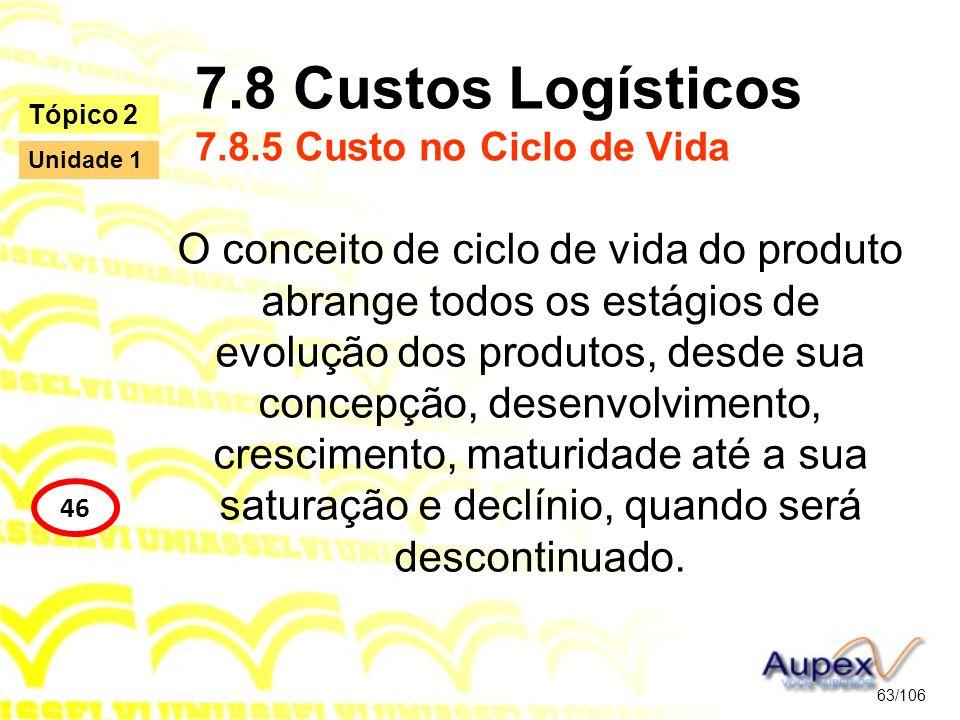 7.8 Custos Logísticos 7.8.5 Custo no Ciclo de Vida