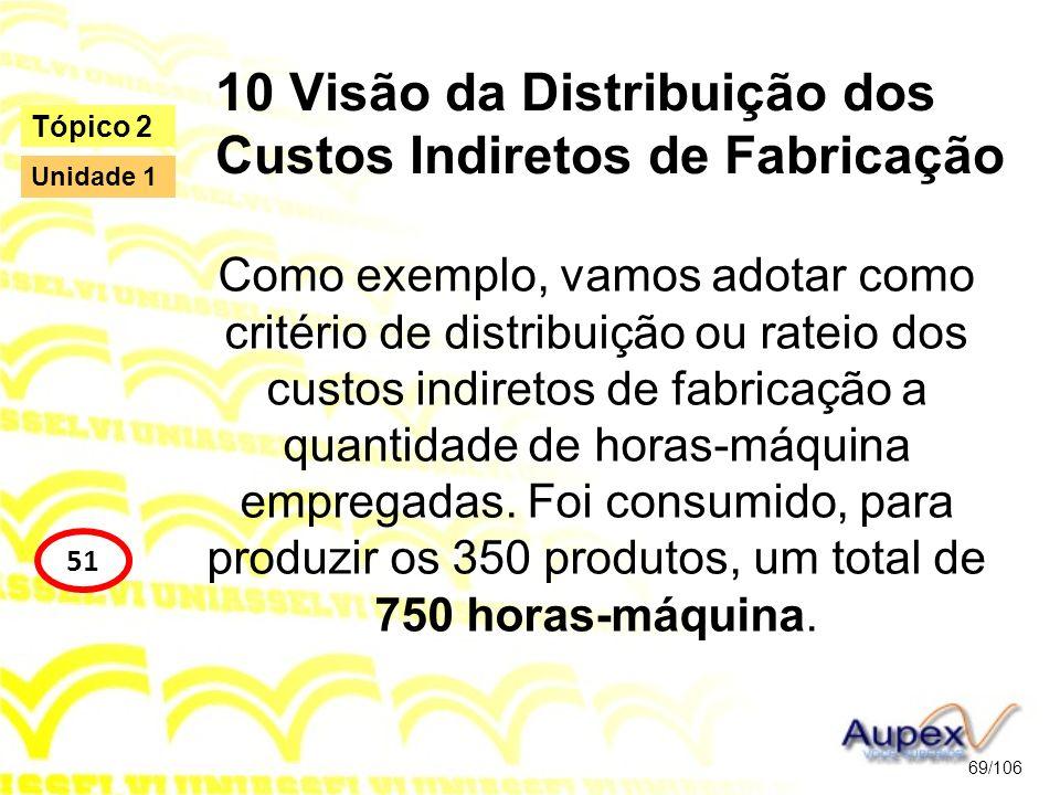 10 Visão da Distribuição dos Custos Indiretos de Fabricação