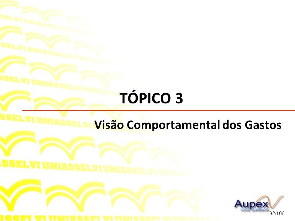 TÓPICO 3 Visão Comportamental dos Gastos 82/106