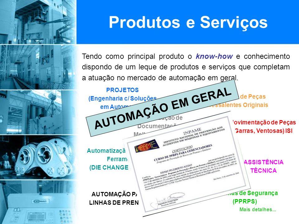 Produtos e Serviços AUTOMAÇÃO EM GERAL