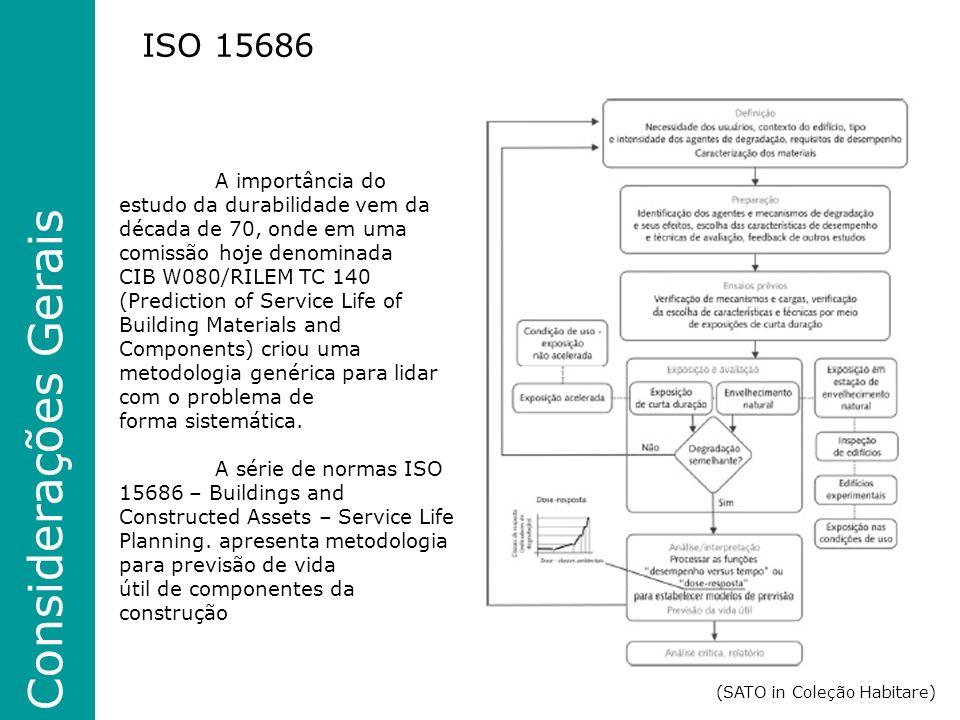 Considerações Gerais ISO 15686