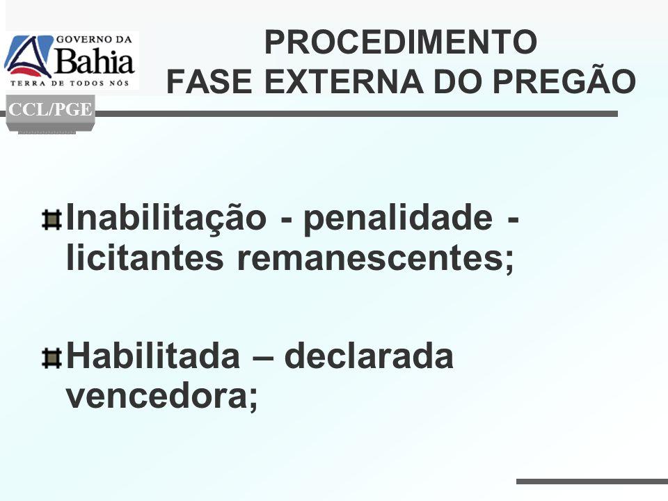 PROCEDIMENTO FASE EXTERNA DO PREGÃO