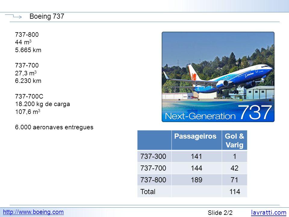 Passageiros Gol & Varig 737-300 141 1 737-700 144 42 737-800 189 71