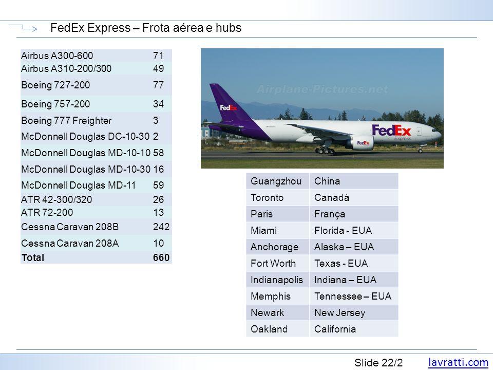 FedEx Express – Frota aérea e hubs