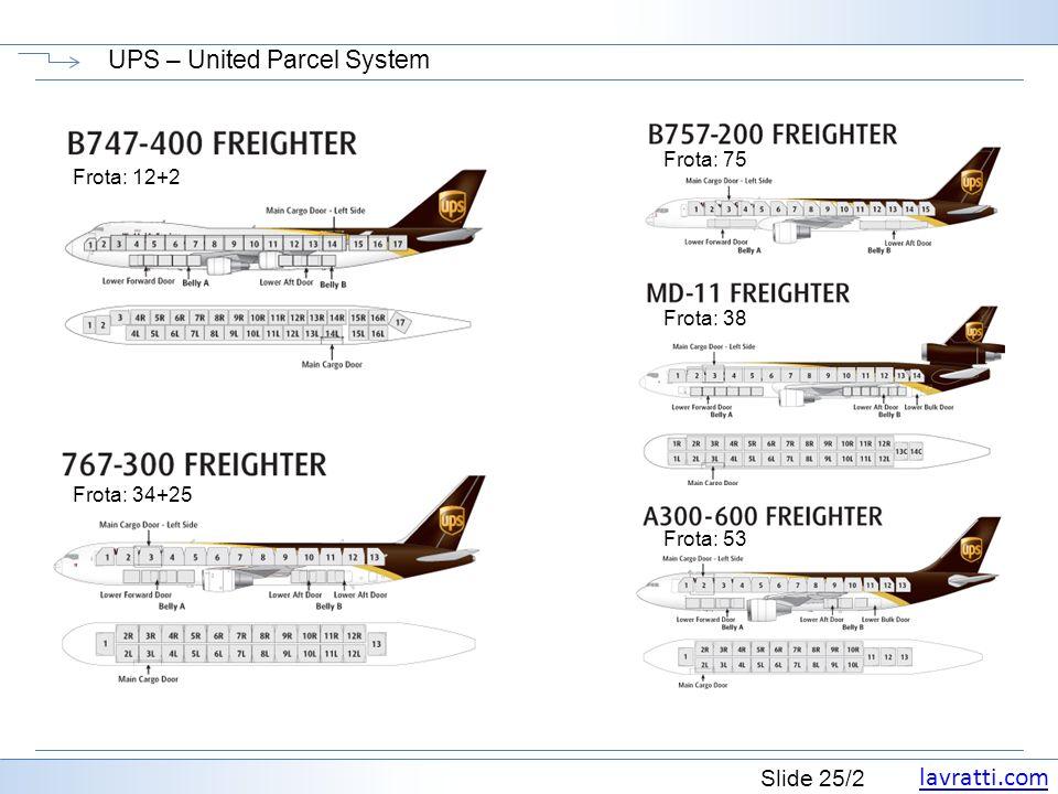 UPS – United Parcel System