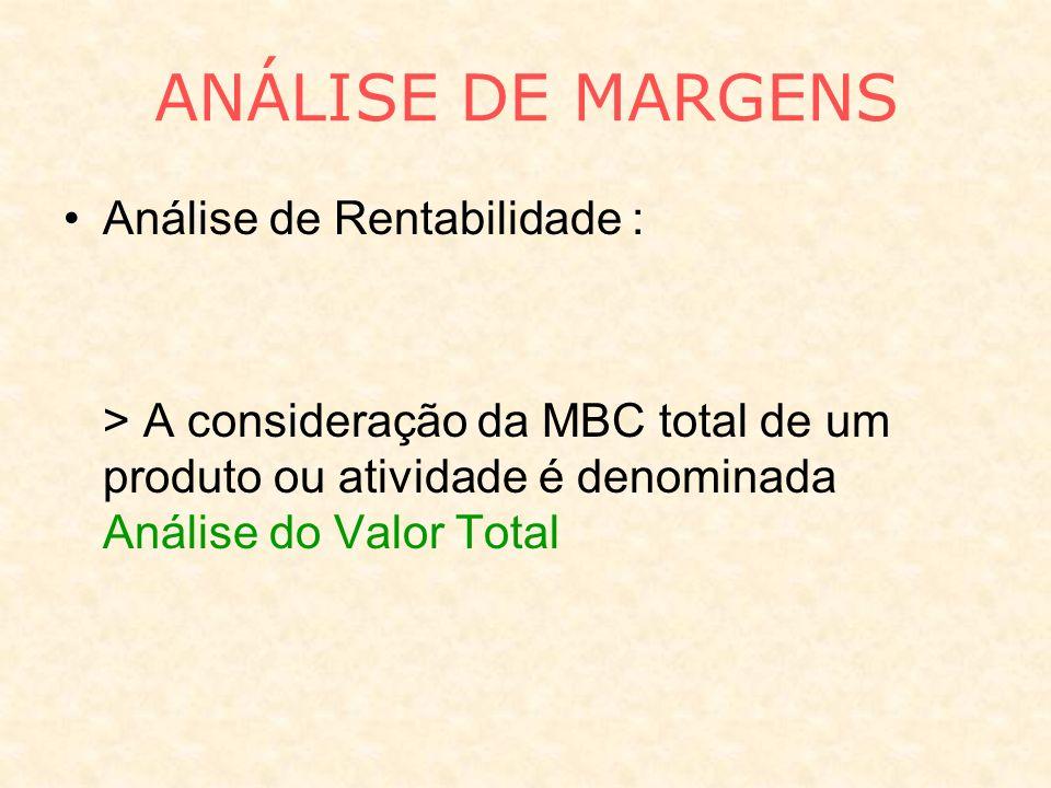 ANÁLISE DE MARGENS Análise de Rentabilidade :