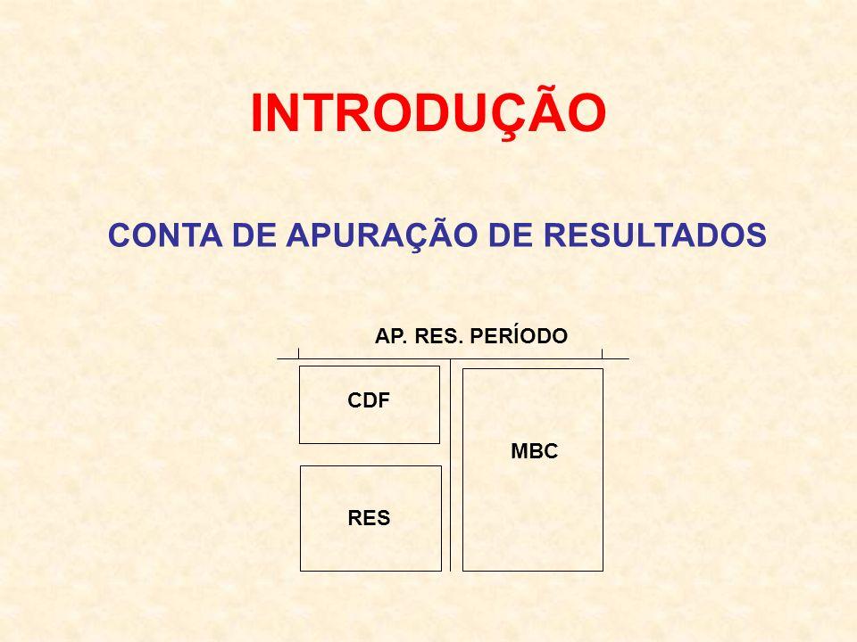 INTRODUÇÃO CONTA DE APURAÇÃO DE RESULTADOS AP. RES. PERÍODO CDF MBC