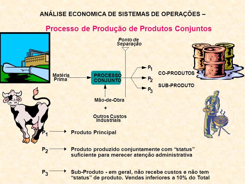 ANÁLISE ECONOMICA DE SISTEMAS DE OPERAÇÕES –