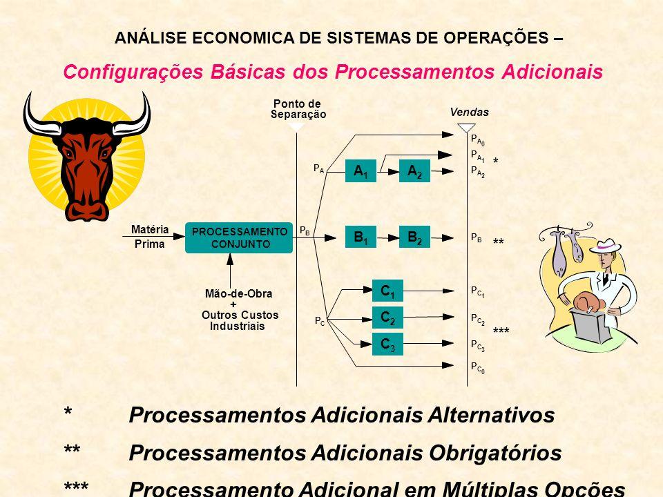 * Processamentos Adicionais Alternativos