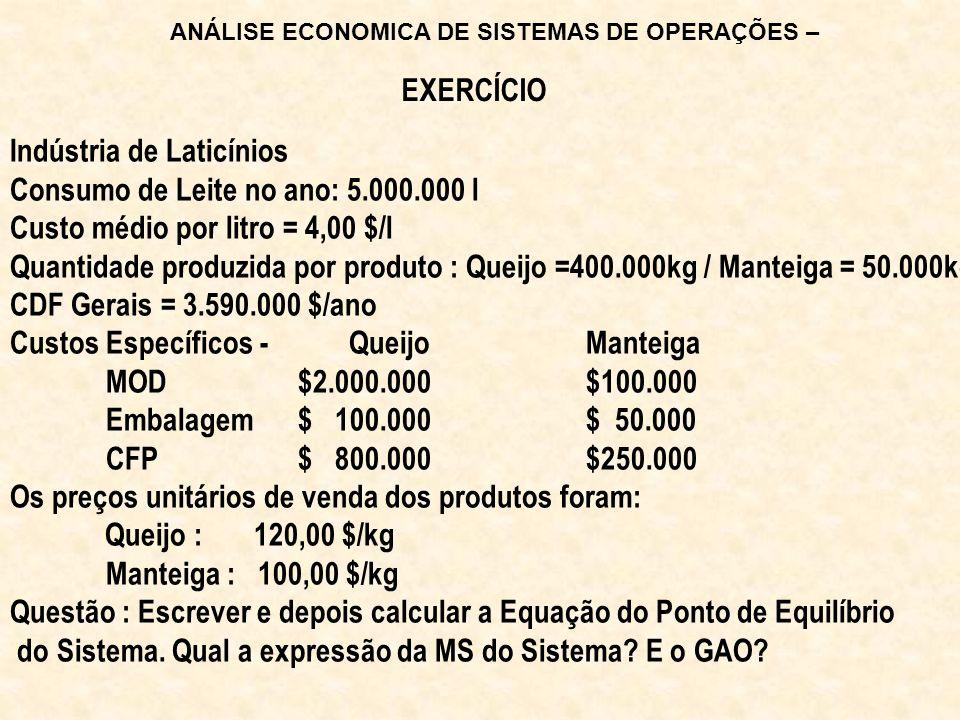 Indústria de Laticínios Consumo de Leite no ano: 5.000.000 l