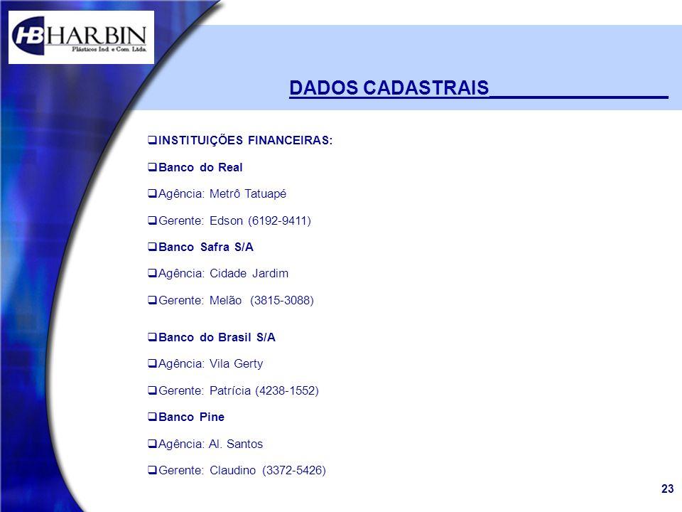 DADOS CADASTRAIS_________________