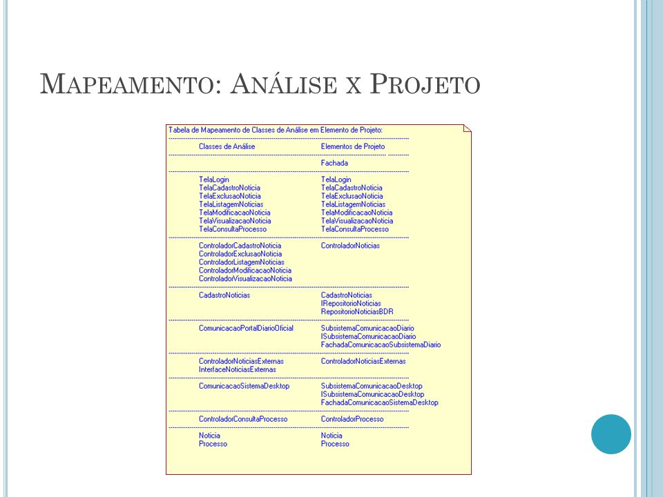 Mapeamento: Análise x Projeto