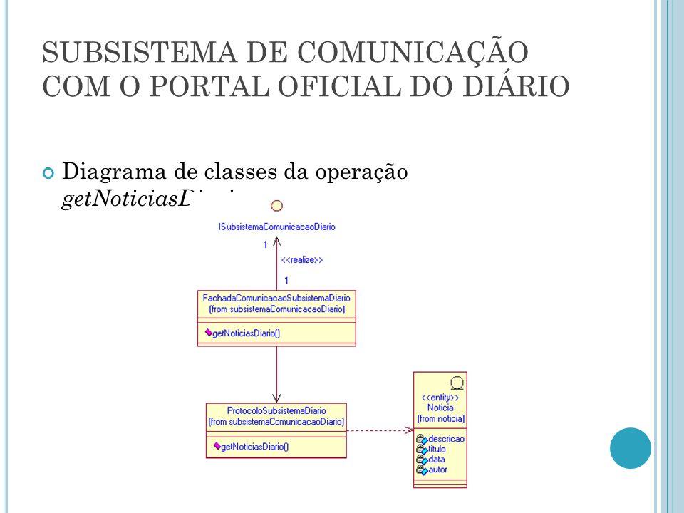 SUBSISTEMA DE COMUNICAÇÃO COM O PORTAL OFICIAL DO DIÁRIO